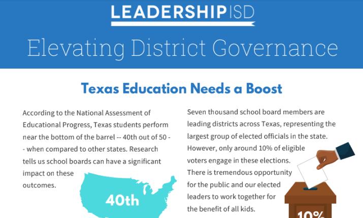 School Governance Overview
