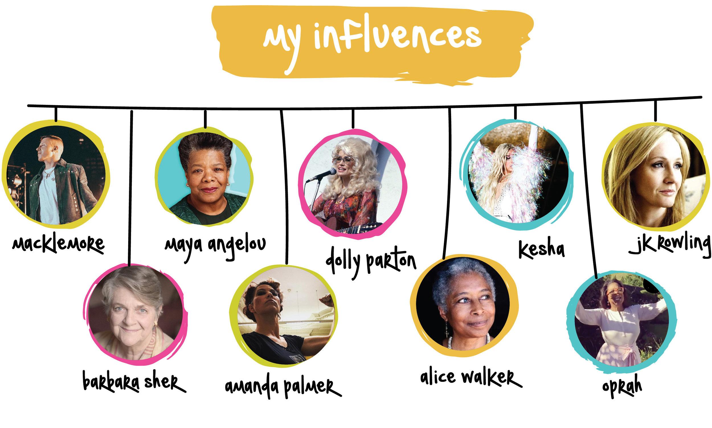 My Influences - That Hummingbird Life.jpg