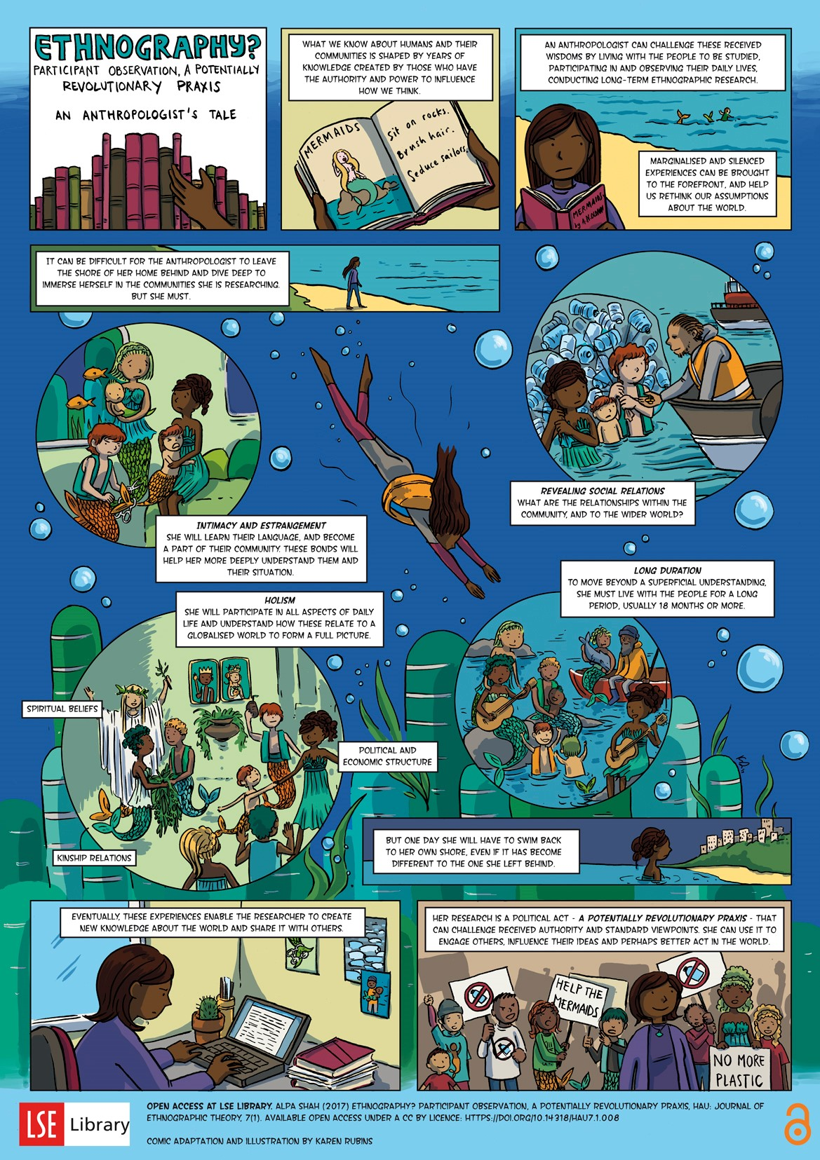 Comic Adaption of Alpa Shah's reflections on ethnography and participant observation. By Karen Rubins. Commissioned by LSE Library.