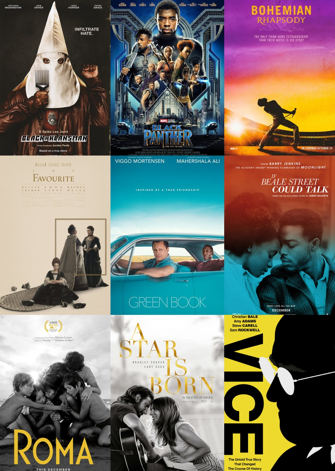 Who Will Be There: - For one reason or another, it seems like this year's Best Picture nominations might be the easiest to predict. There are eight movies that will definitely be there, and one that probably will (Bohemian Rhapsody). A Star Is Born, Roma, Green Book, and The Favourite seem to be the clear frontrunners, with Black Panther, BlacKkKlansman, and Vice following close behind. I do think If Beale Street Could Talk will be recognized as well, but it seems to be a much quieter campaign than Barry Jenkins' last film, 2016 Best Picture winner, Moonlight. I gave my last spot to Bohemian Rhapsody, though it's the pick I'm least confident about. After its surprising win at the Globes, Bohemian Rhapsody has a better shot than ever at a coveted Oscar nom, but its poor critical reception could still hurt its chances.