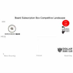 Beard-Subscription-Box-Competitive-Landscape-300x300.jpg