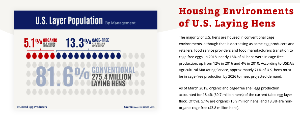 Screen shot from United Egg Producers website.