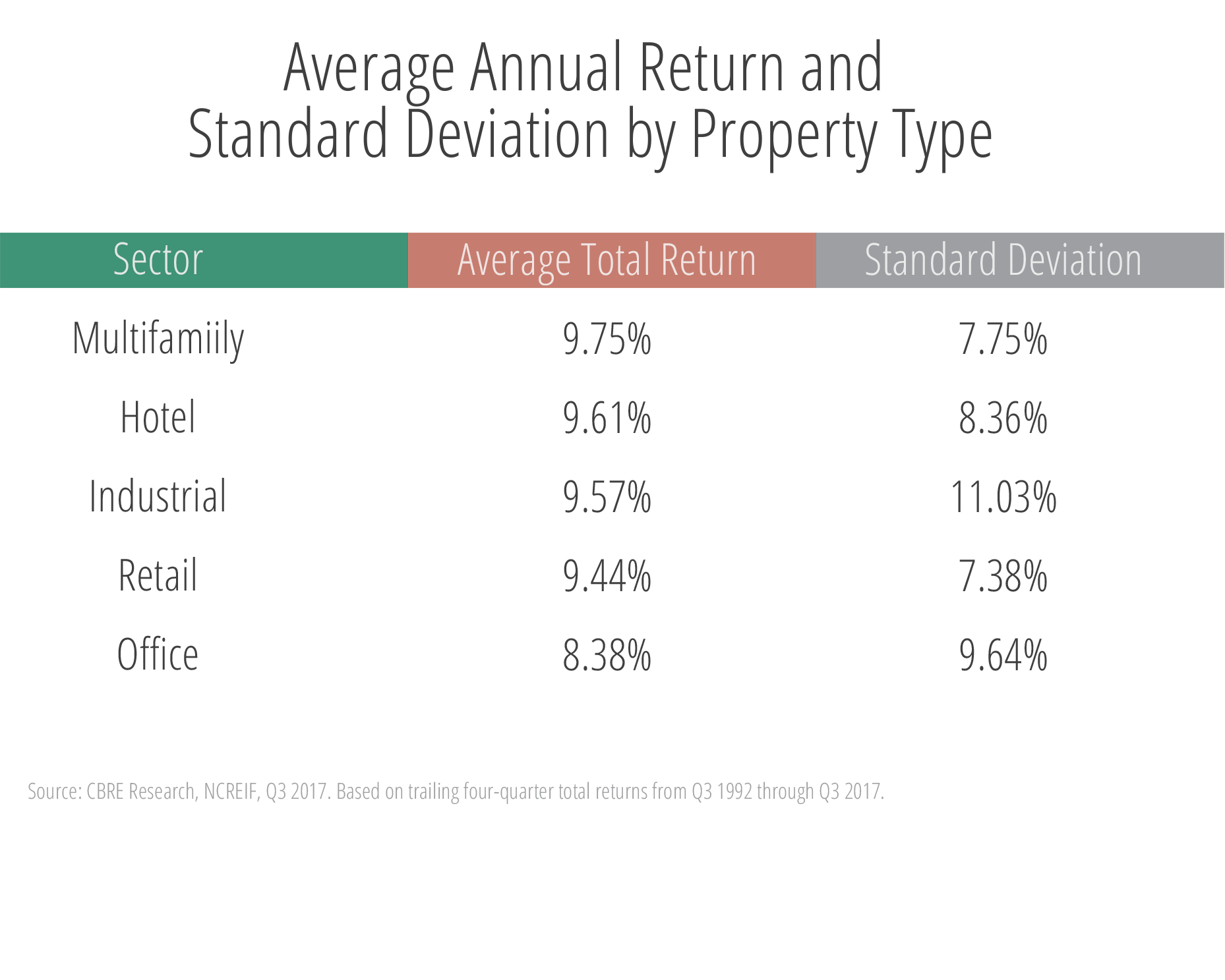 Sector Returns Table Longer - 75p.png