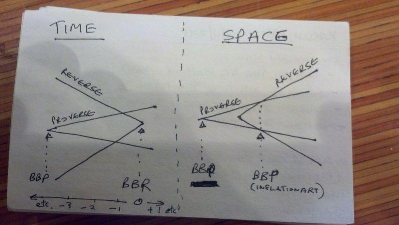 time_space.jpg