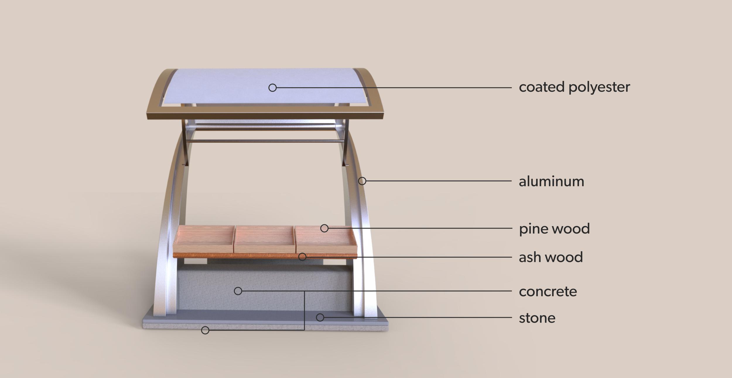 popup-materials.png