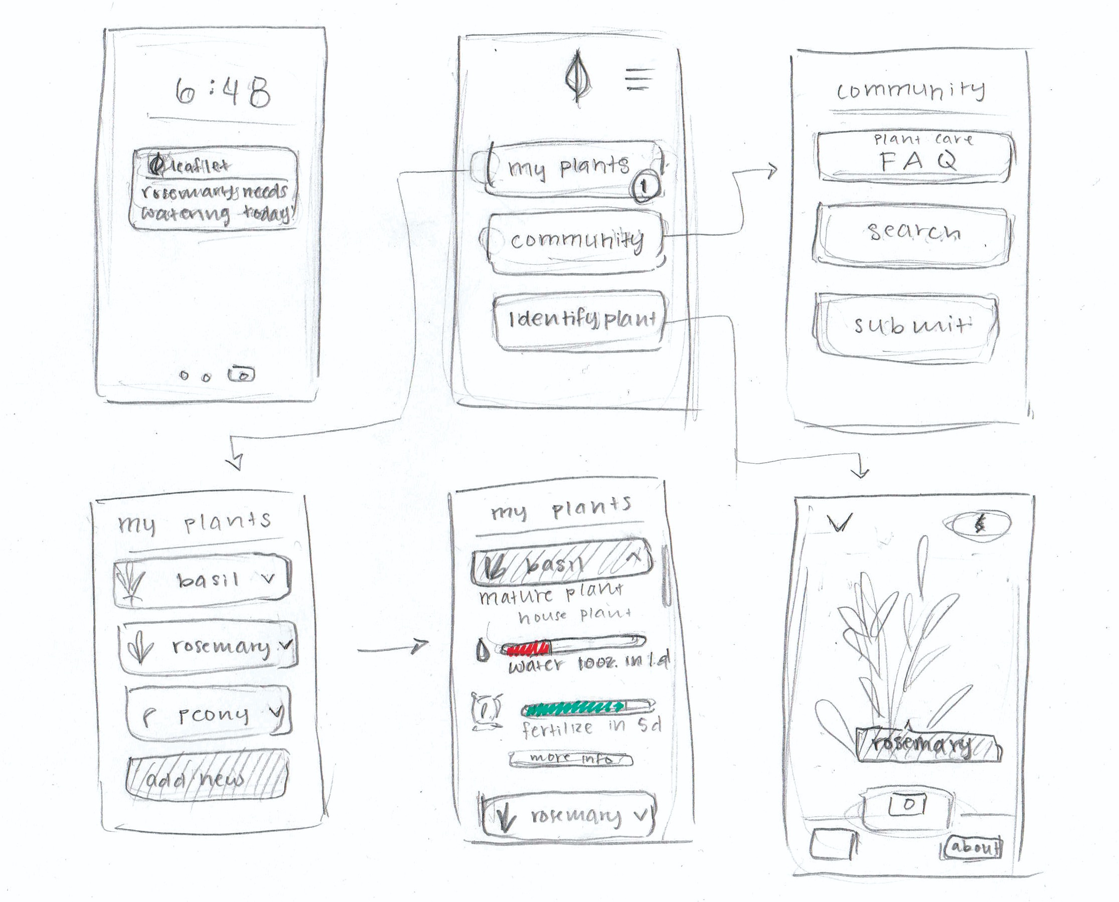 leaflet-prototype.jpg