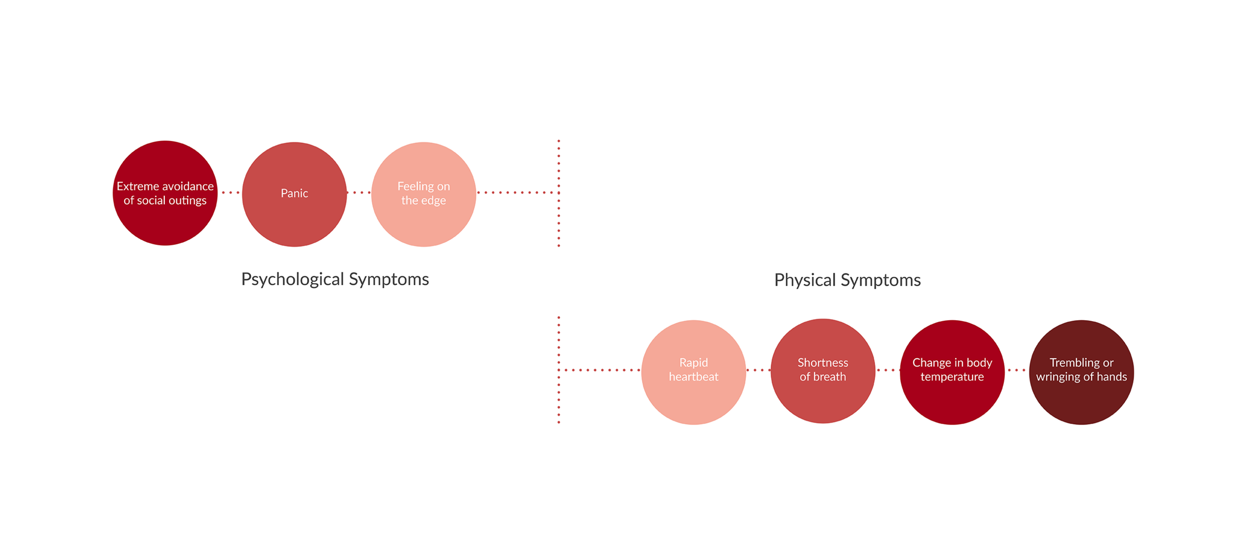 Symptoms1.png