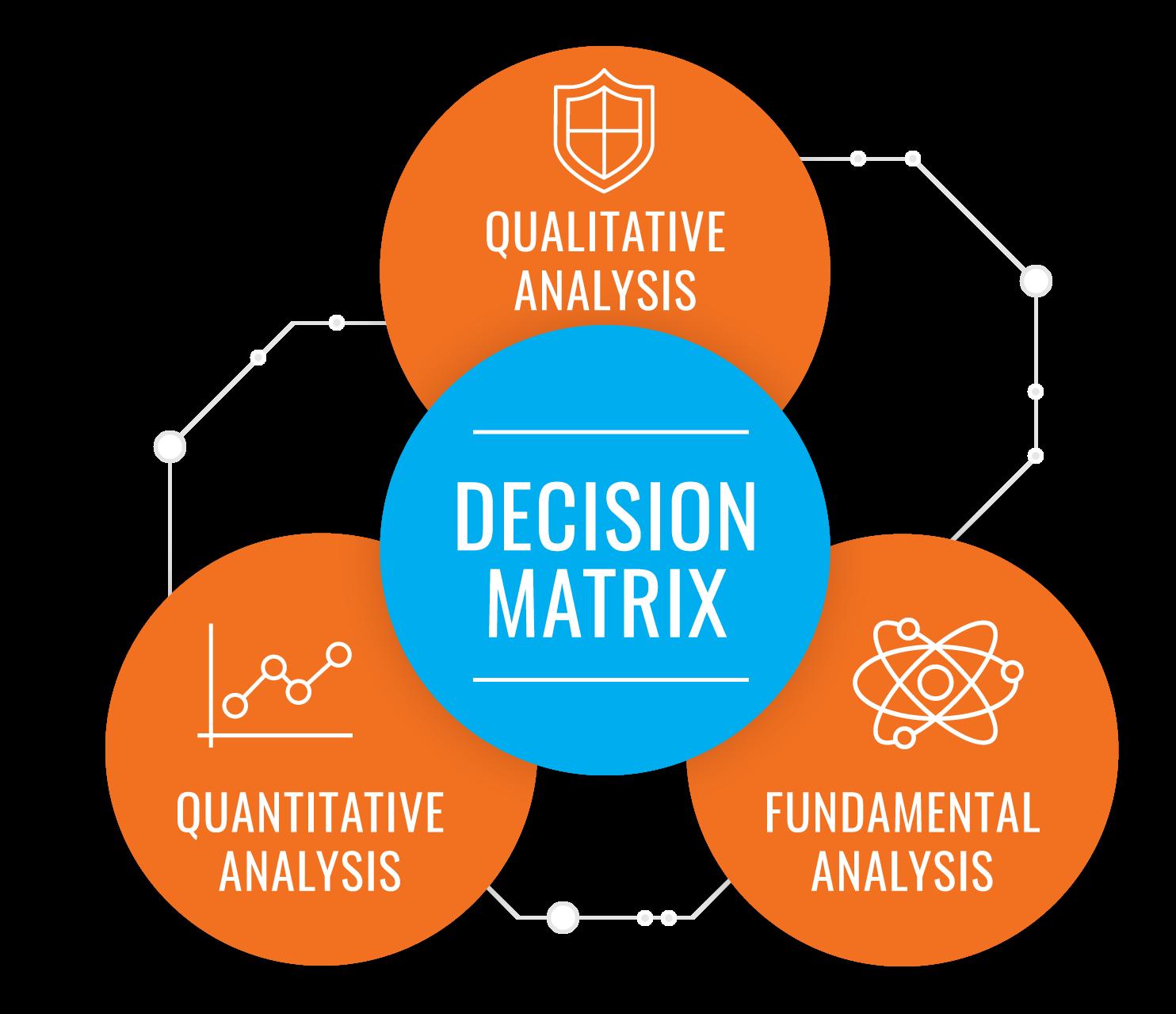 decision-matrix-for-harvestone-group-llc-lines.png