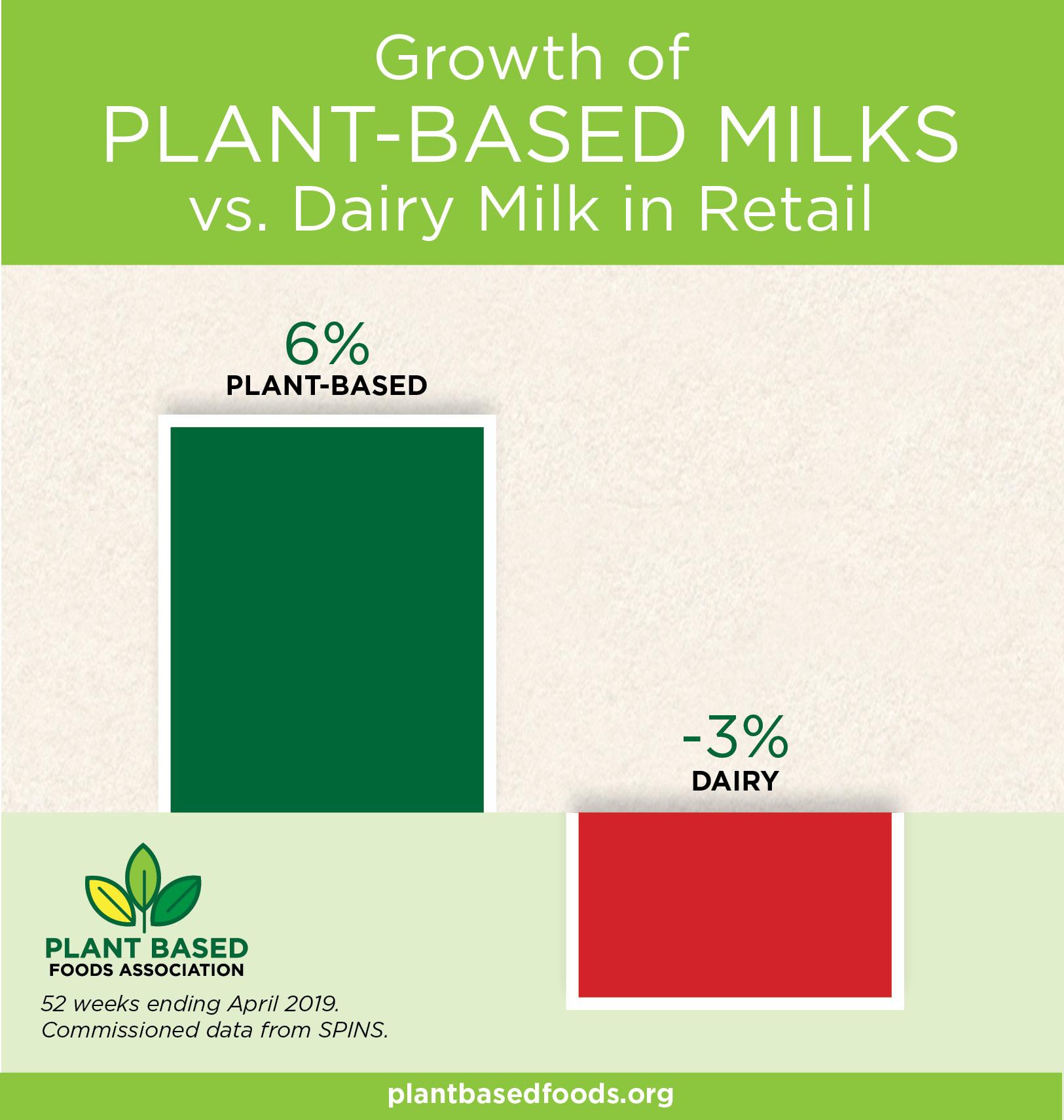 2019_sales_milk.jpg