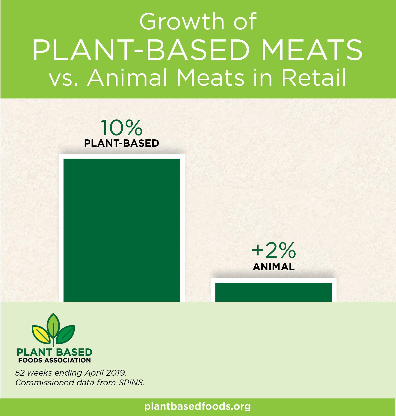 2019_sales_meat.jpg