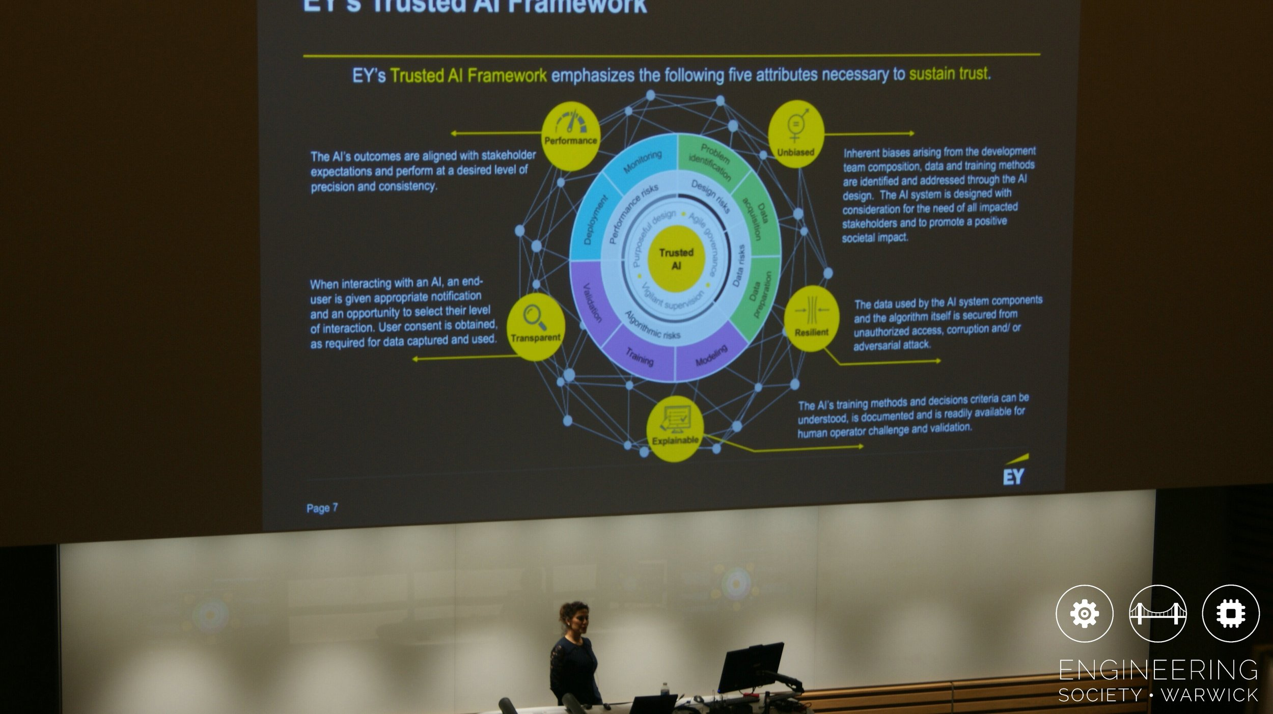 Sofia Ihsan (EY) discusses the concept of trust in artificial intelligence