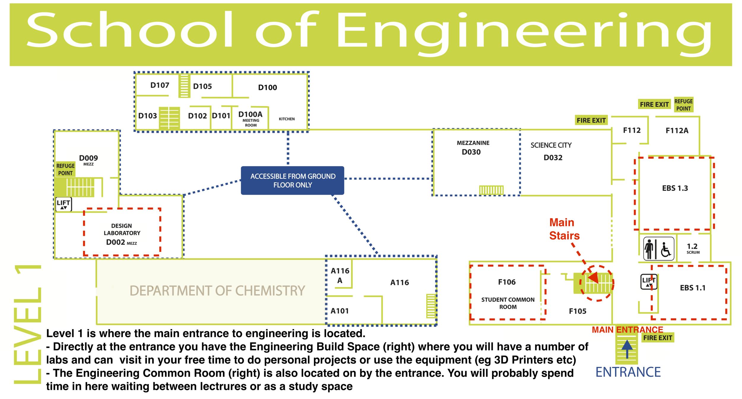 Level 1 - Engineering