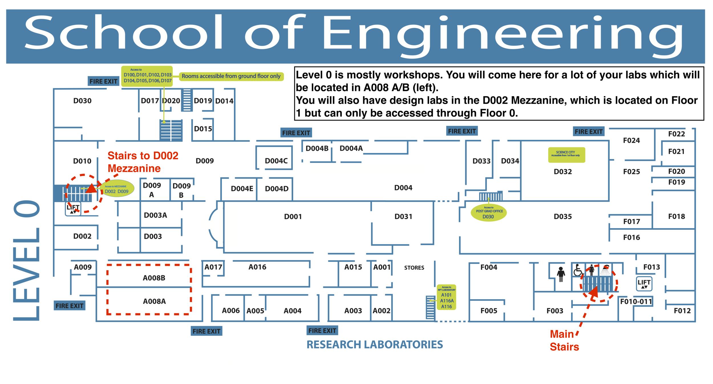 Level 0 - Engineering