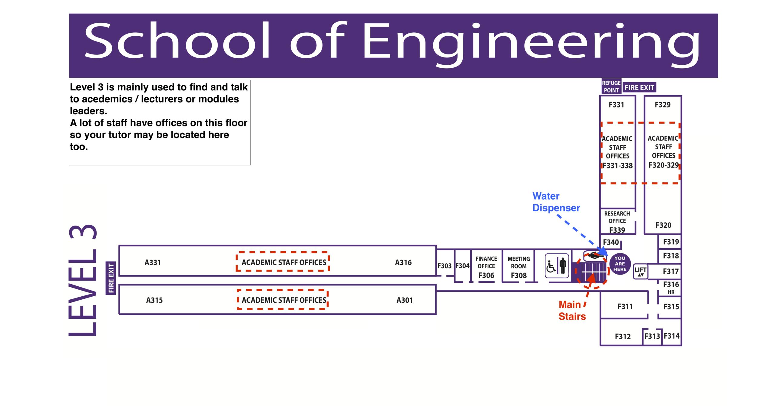 Level 3- Engineering