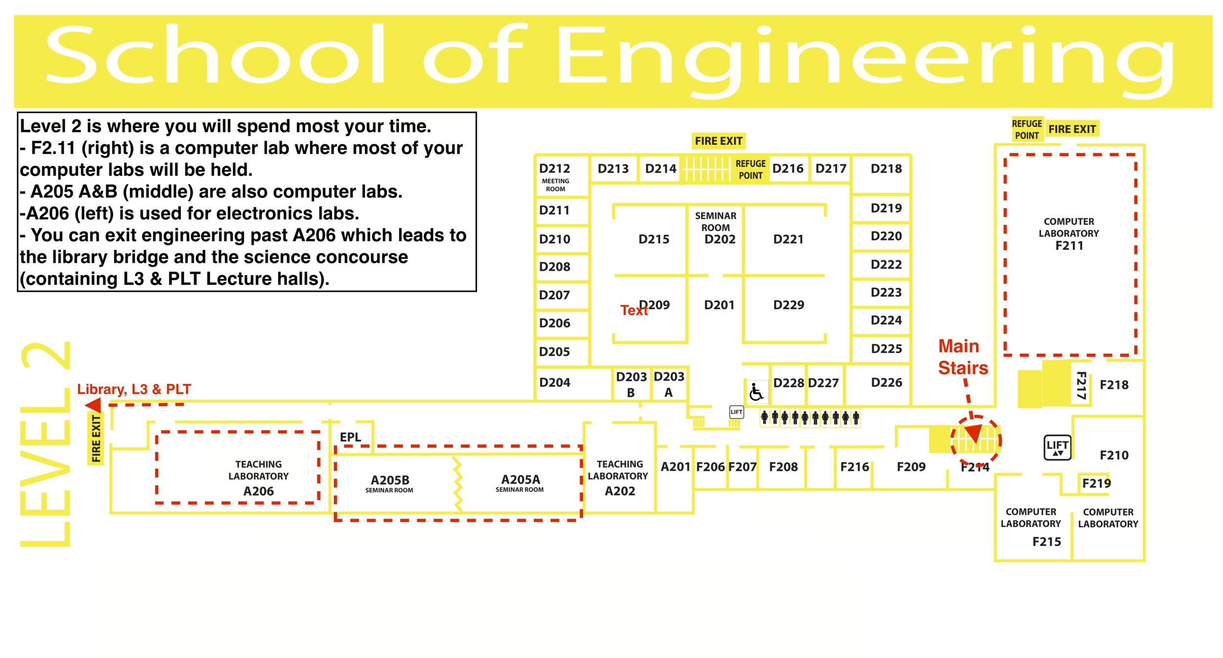 Level 2 - Engineering
