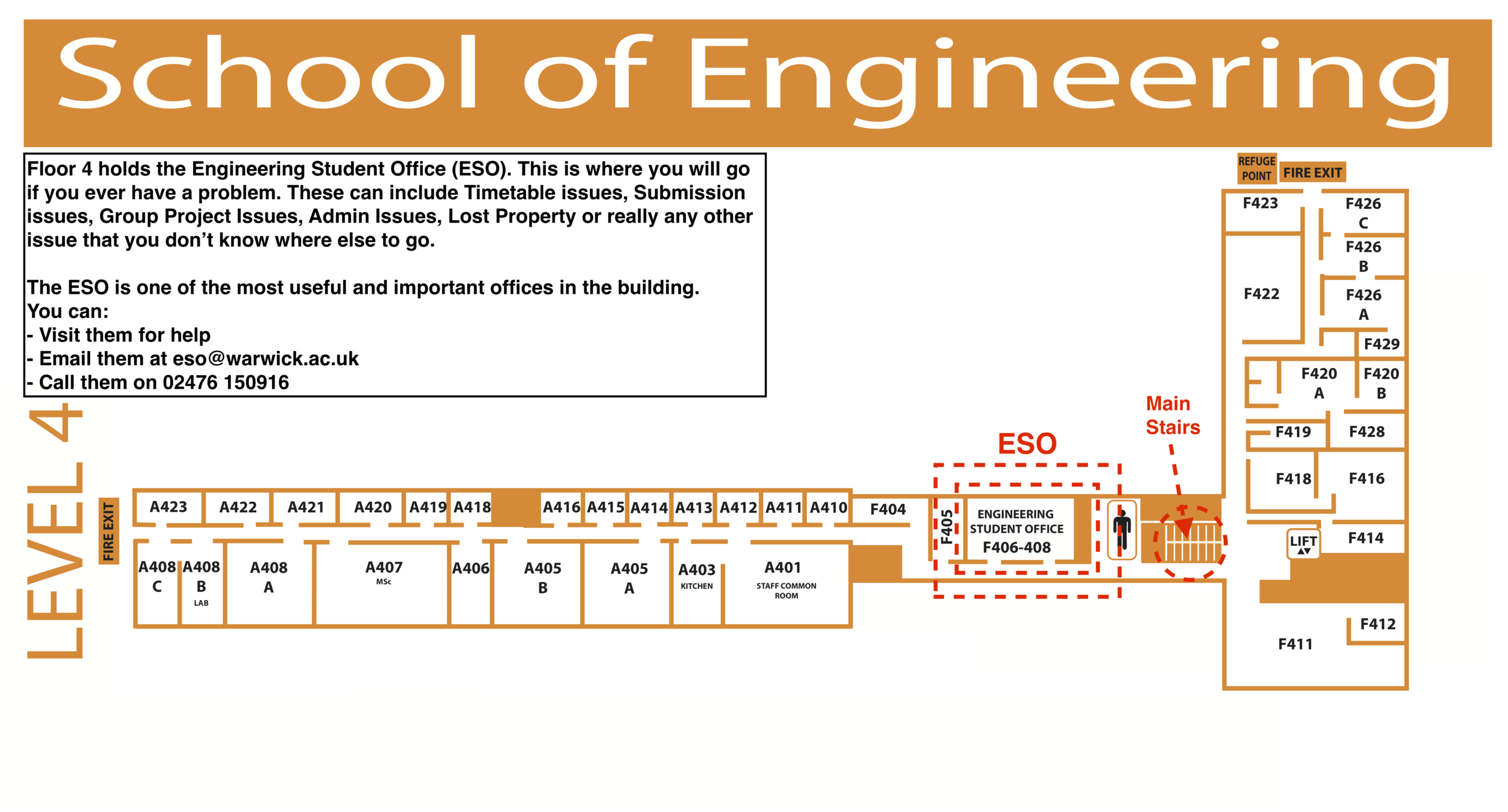 Level 4 - Engineering
