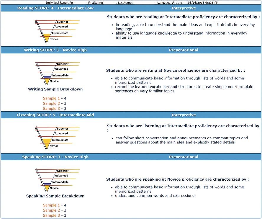 apt-reporting-guide-individual-report.png