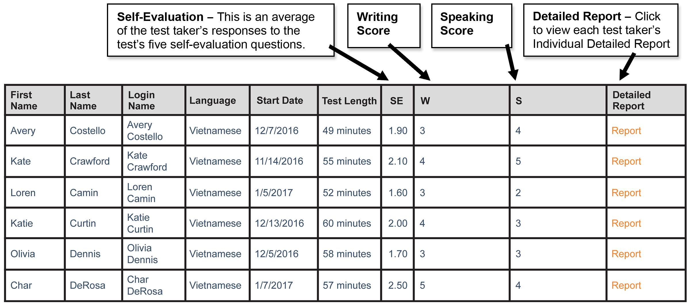 worldspeak-reporting-guide-summary-key.png