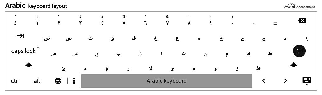 chrome-writing-input-guide-arabic-keyboard-layout-2.png