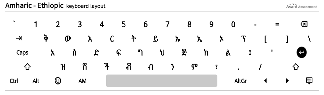 chrome-writing-input-guide-amharic-keyboard-layout.png