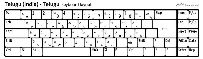telugu-india-telugu-keyboard-layout.png