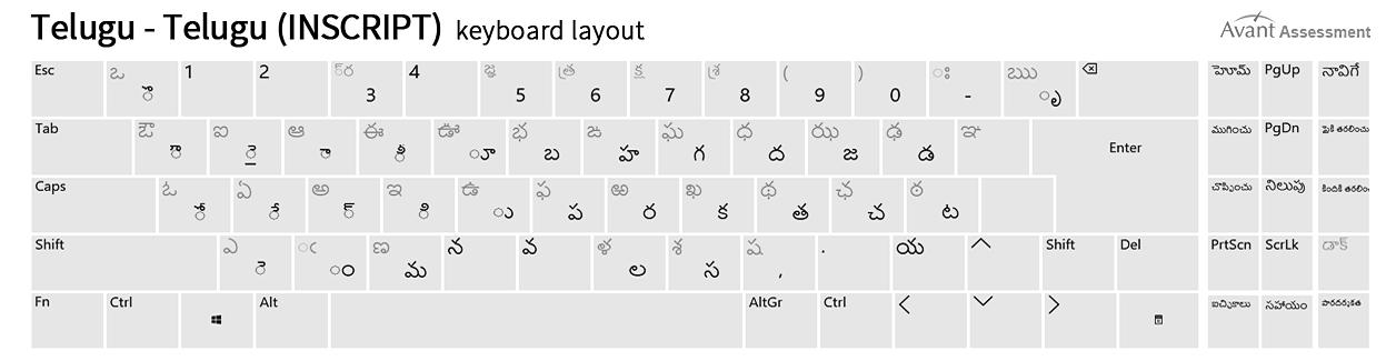 windows10-telugu-keyboard-layout.png