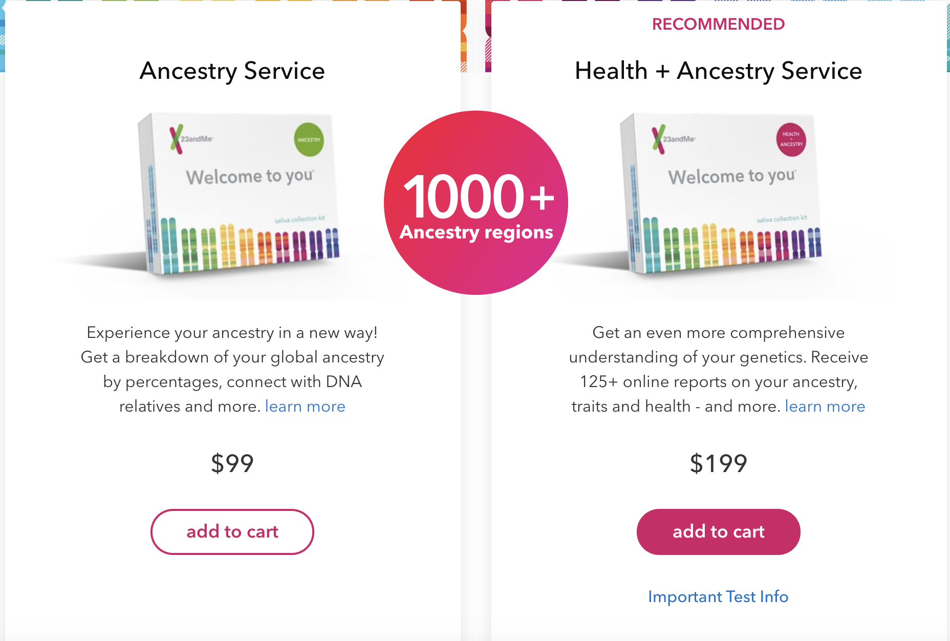 """Screenshot image taken from 23andMe's website www.23andme.com  Image description: 23andMe's two kits displayed next to each other """"Ancestry Service"""" and """"Health + Ancestry Service"""". Beneath the Ancestry service it reads """"experience your ancestry in a new way! Get a breakdown of your global ancestry by percentages, connect with DNA relatives and more."""" this kit sells for $99. Beneath the Health + Ancestry service it reads """"get an even more comprehensive understanding of your genetics. Receive 125+ online reports on your ancestry, traits and health—and more."""" this kit sells for $199."""