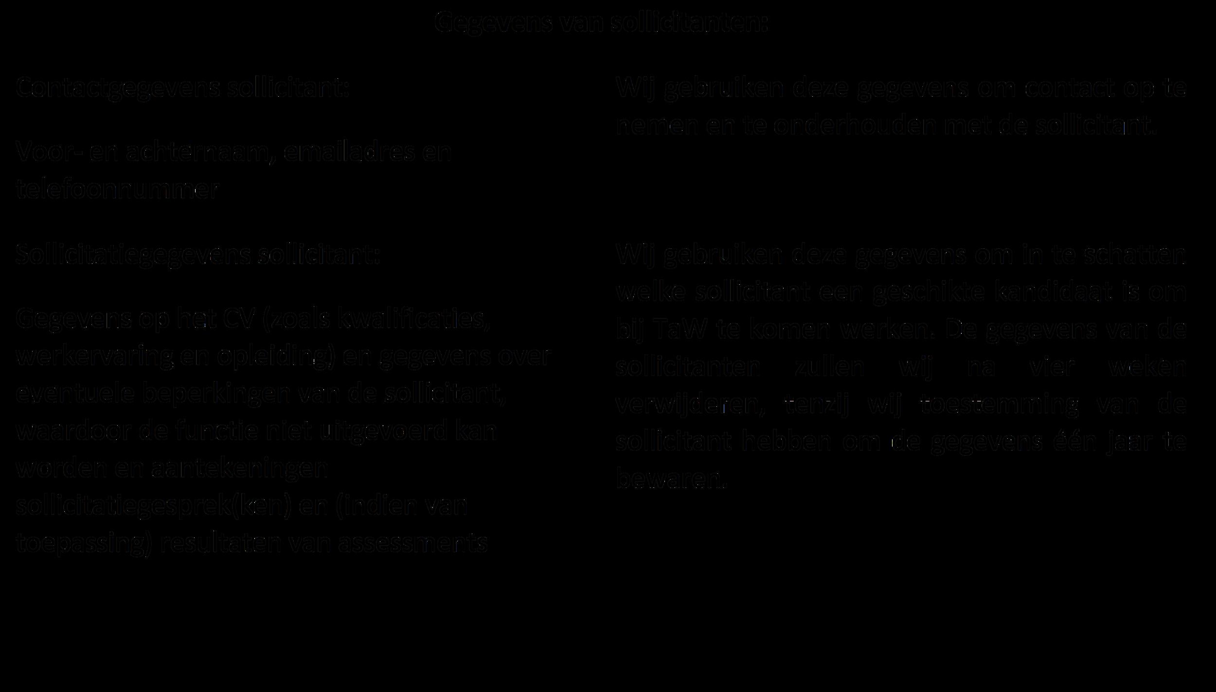 Tabel sollicitanten.png