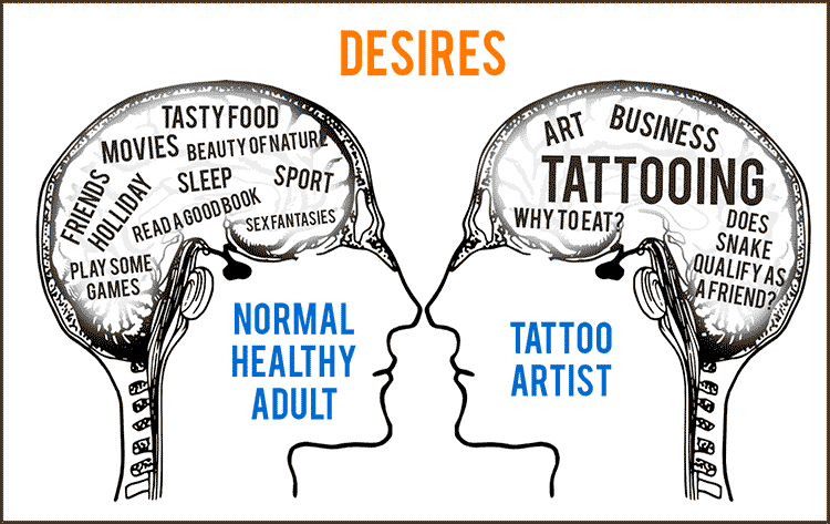 """""""As soon as you try to share your time with other hobbies – your tattooing progress will slow down or stop."""""""