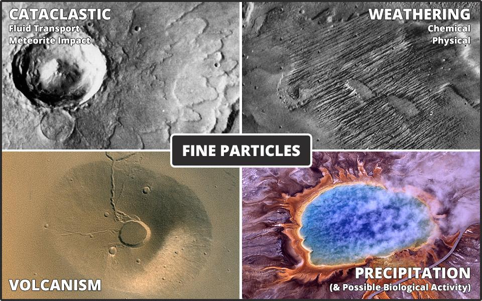 fineparticles.jpg