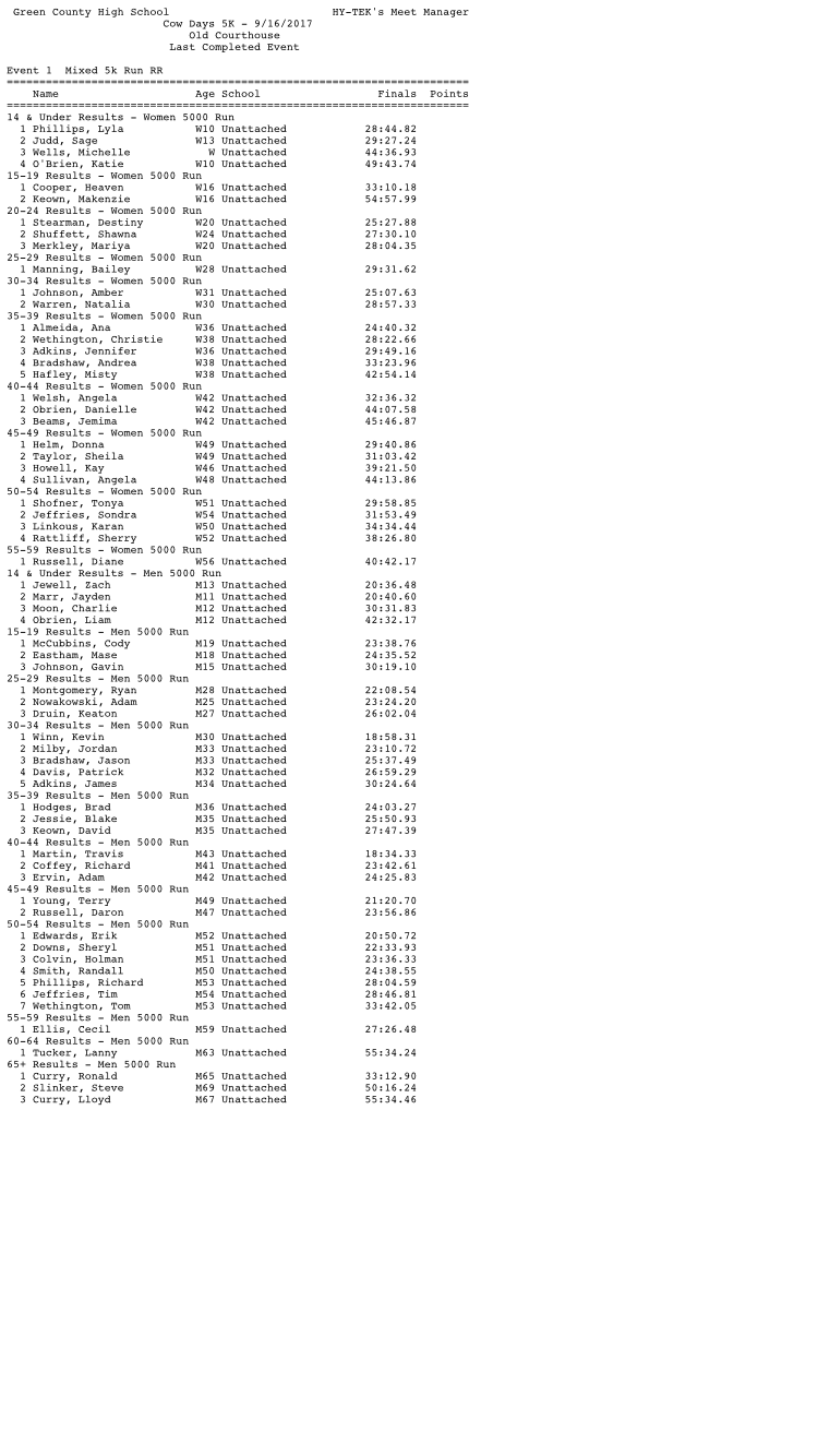 5k 2017 results page 1.png