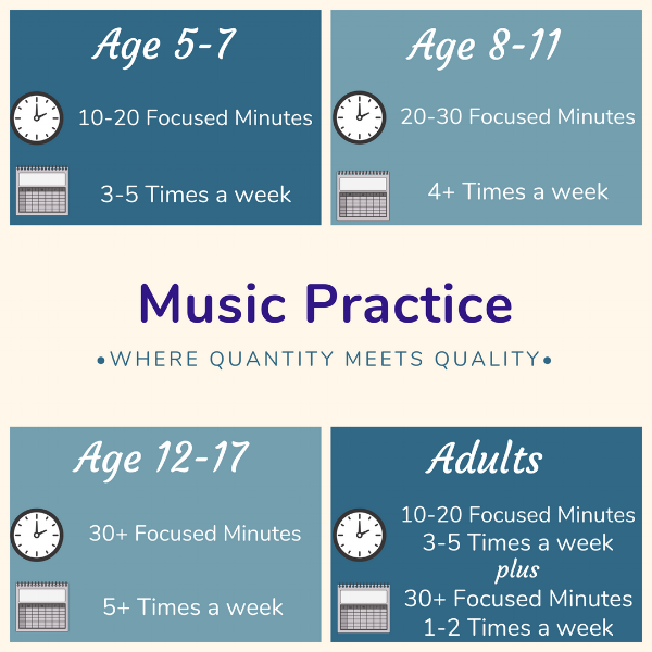 Music Practice-graphic.png