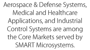 SMART Microsystems Homepage Core Markets Text.png