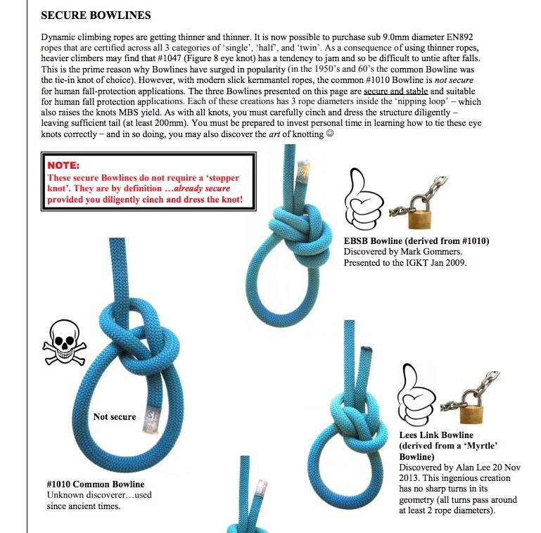 image:  http://www.paci.com.au/downloads_public/knots/01_Knots.pdf ,