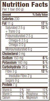 nut butter nutrition.jpg