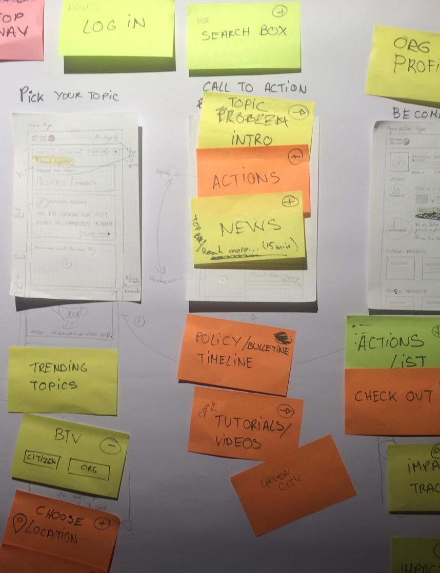 2. Broaden possibilities through brainstorming exercises - The Do School