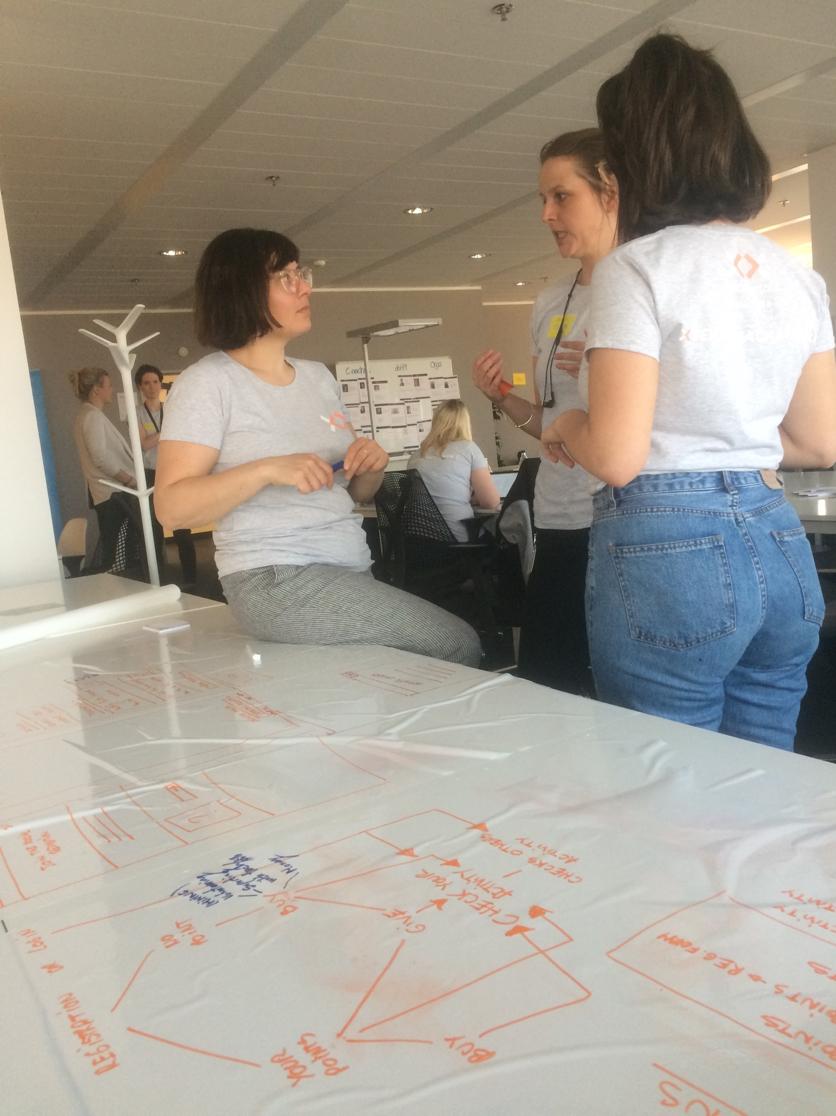 3. Narrow through mapping & decision tracking - Finleap & Deutsche Bank Hackathon