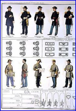 Civil War Confederate