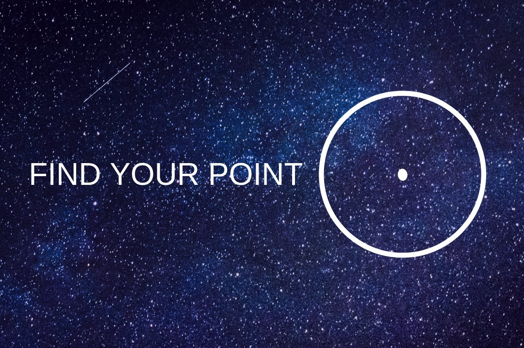 Find Your Point Retreat - 5th to 7th July 2019, Somerset, UK.