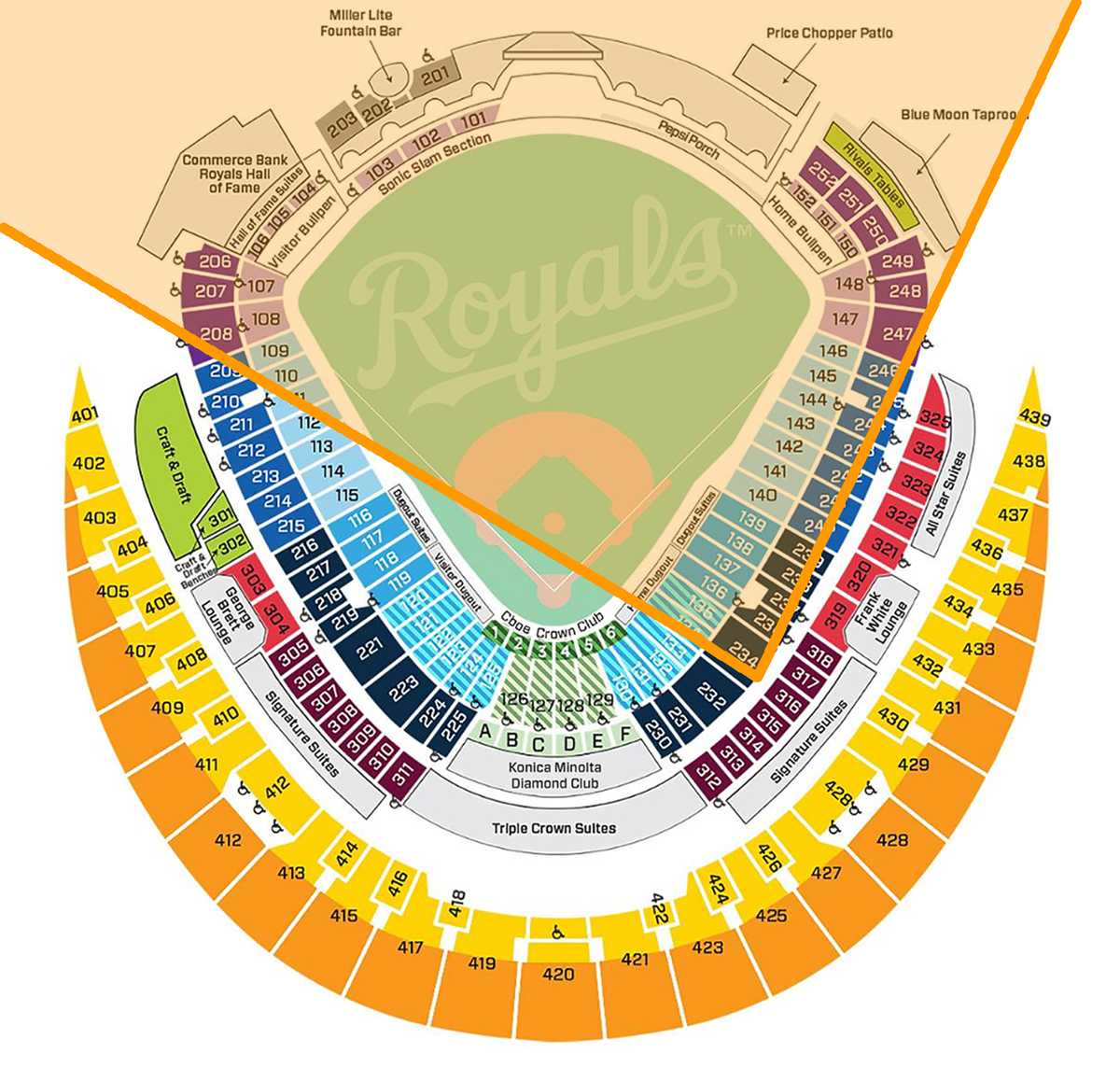 *Orange area indicates sun exposure    edited from source: https://www.mlb.com/royals/ballpark/seating-map