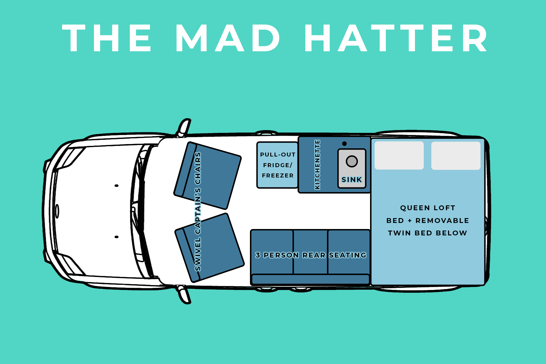 The Mad Hatter Layout.jpg