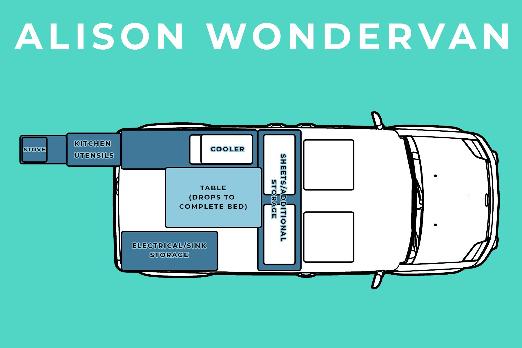 Alison Wondervan Layout.jpg