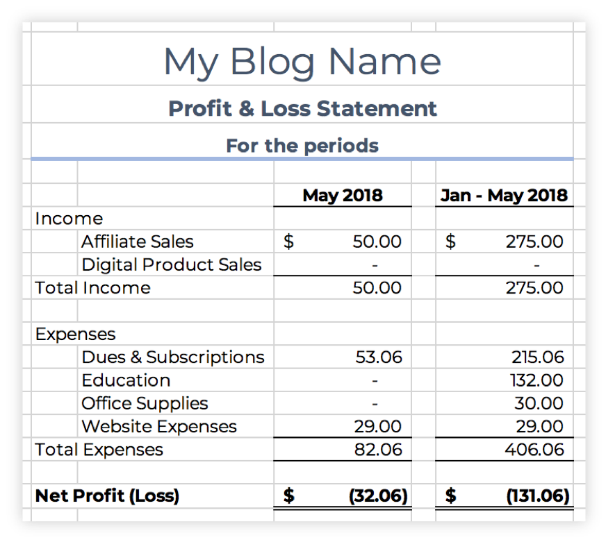 Excel year-to-date income statement