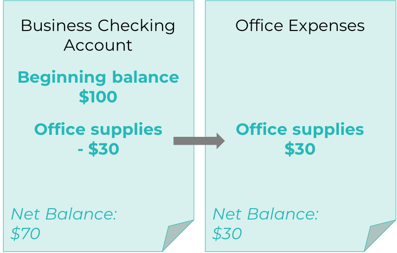 Accounting Basics 2.png