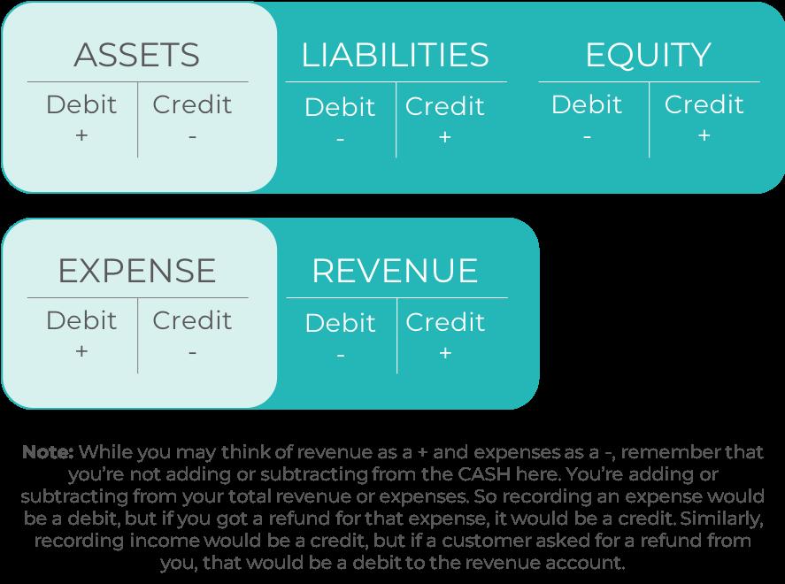 Accounting Basics 3.png