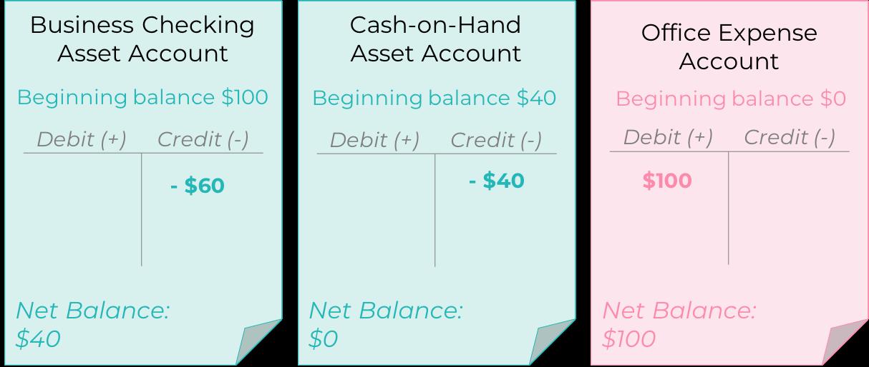 Accounting Basics 4.png