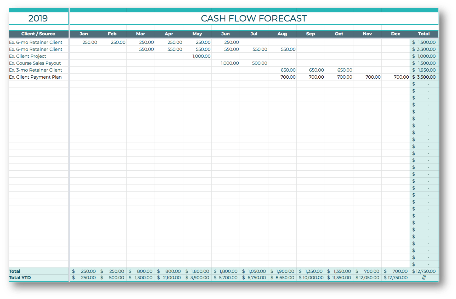 Cash Flow Forecast monthly spreadsheet.png