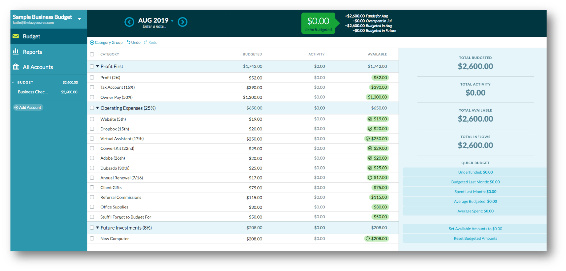 CEO Day Routine - profit first in ynab budget screenshot.png