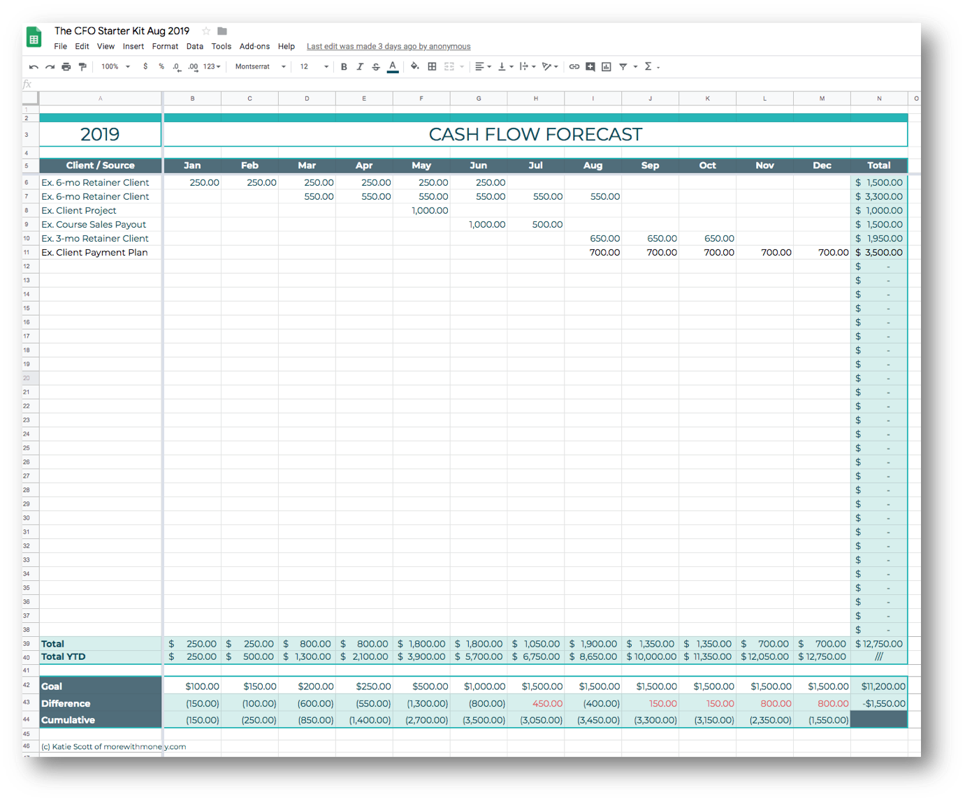 CEO Day Routine - cash flow forecast tool screenshot.png