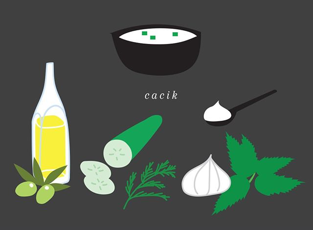 🥒🥛✨ Our delicious sauces are made of Icelandic skyr 🍶 Making skyr is an age-old tradition mentioned in the Icelandic sagas and brought to Iceland by Nordic settlers. 📜 Here's our skyr-based cacik; tzatziki with a Turkish spin of garlic, fresh mint, dill and cucumber. 🌿🥒🥛 Try also our several vegan sauces ! . . . . . . . . #LambStreetFood #Reykjavik #Iceland #StreetFood #Lamb #IcelandicLamb #íslensktlambakjöt #legoflamb #restaurant #streetfoodlover #streetfoods #Takeaway #Falafel #Lunch #Dinner #dailyfoodfeed #healthycooking #streetfoodiceland